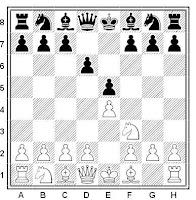 Aperturas de ajedrez: Defensa Philidor