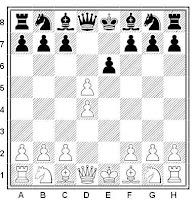 Posición de ajedrez del Sistema Morphy de la Defensa Francesa