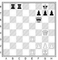 Tutorial de ajedrez: mate de pasillo con sacrificio de dama.