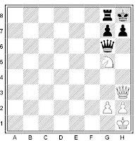 Ejercicio de ajedrez de Damiano con el mate de la coz como tema