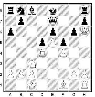 Problema ejercicio de ajedrez número 519: Duric - Ortel (Oberwart, 1981)