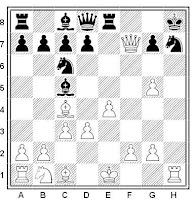 Problema de ajedrez publicado por Gioacchino Greco en 1619 del que deriva el conocido mate de Greco