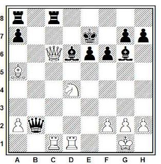 Problema ejercicio de ajedrez número 616: Jonkman - De Vreugt (Tel Aviv, 2000)