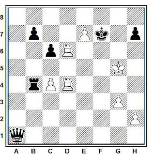 Problema ejercicio de ajedrez número 651: Karpov - Antonov (Leningrado, 1986)