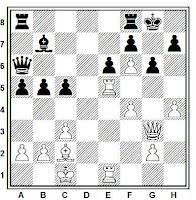 Diagrama de ajedrez con ejemplo del mate de Lolli