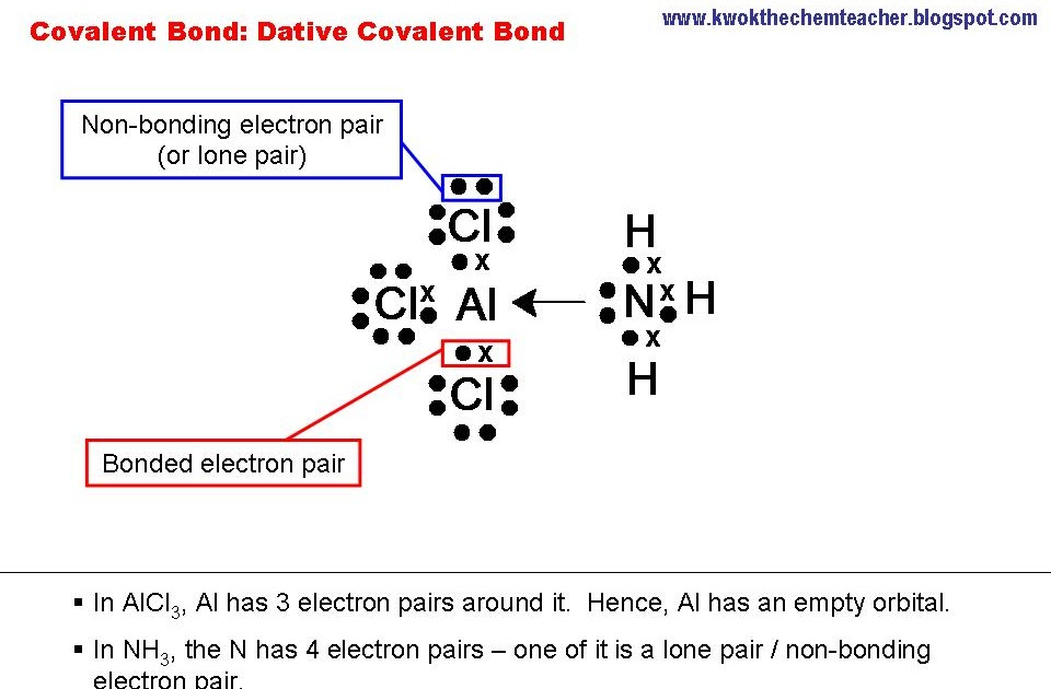 Kwok The Chem Teacher Chemical Bonding Dative Covalent And