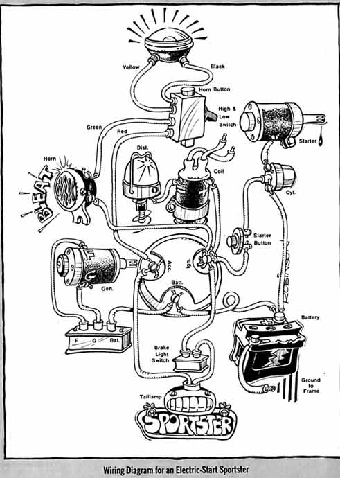 Xs 750 Bak En Braad 30 besides Yamaha Xs650 Wiring Diagram furthermore I Love These Types Of Diagrams moreover Wiring Harness For 1971 Triumph Motorcycle besides Bsa B25. on triumph simplified wiring diagram