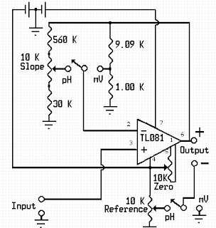 pH meter circuit diagram