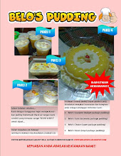 Template Belo's Pudding....