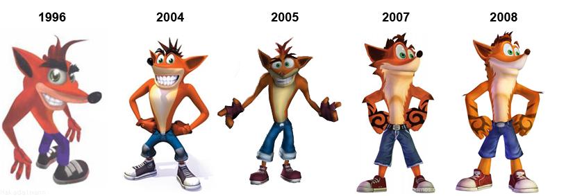 Crash_Bandicoot_-_CG_Evolution.png