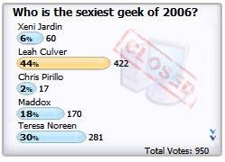 Sexiest Geek of 2006