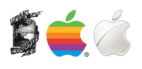 Evolución de Logotipos de Marcas Famosas