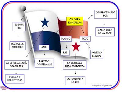 cancion a la bandera panamena: