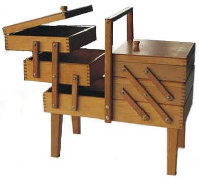 pour vivre heureux vivons a deux une bonne couturi re a toujours ses outils. Black Bedroom Furniture Sets. Home Design Ideas
