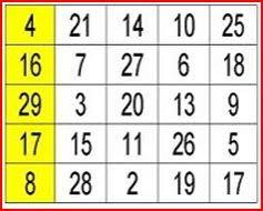 Tantangan Magic Square 5x5 Yana 3