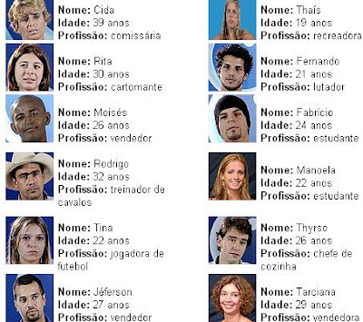 Ex Participantes do bbb1