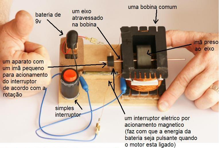 Resultado de imagem para keppe motor esquema