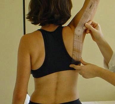 Abdução do ombro