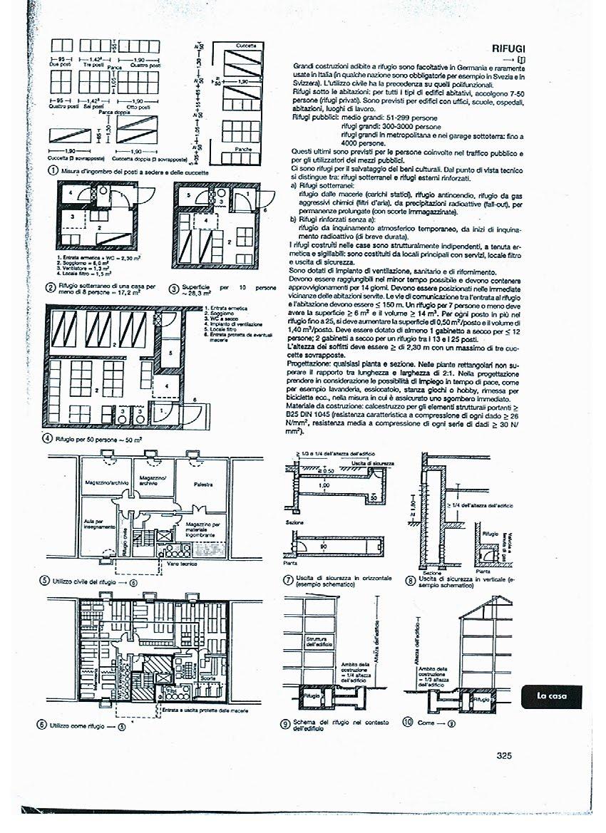 abitare il paesaggio u201d dati dimensionali dell abitare minimo rh abitareilpaesaggio blogspot com manuale dell'architetto neufert usato manuale di architettura neufert