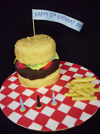 Intermediate 5 Hamburger cake.