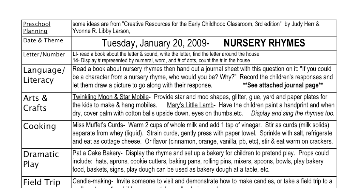 nursery rhymes lesson plans for preschool preschool is planning activities nursery rhymes 859