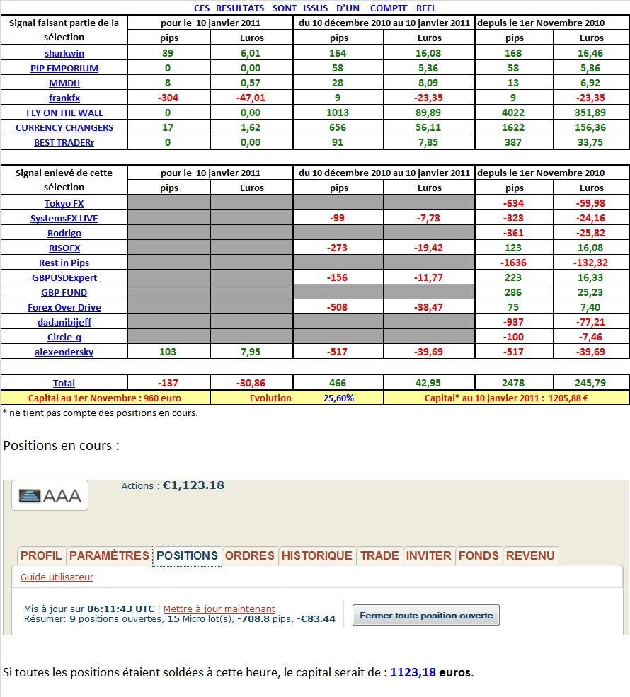 http://3.bp.blogspot.com/_PI14pVGifL4/TSv45RhLENI/AAAAAAAAC1Q/adw74sXB4_c/s1600/20110110+Point+journ%25C3%25A9e+zulutrade.jpg