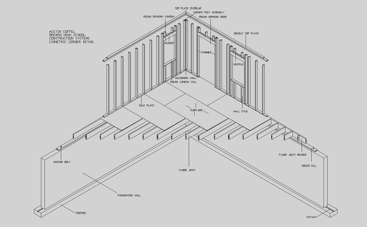 gym equipment: Corner Framing Detail by Austin Coffel
