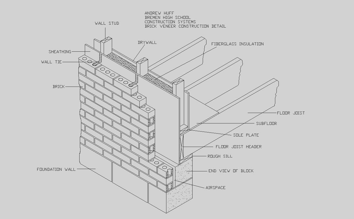 Brick Wall Construction Details : Gym equipment brick veneer construction detail by andrew huff