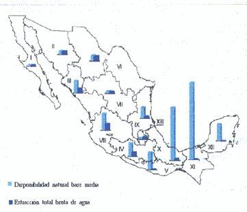 Equipo 3 208 b for Bungalows sobre el agua en mexico