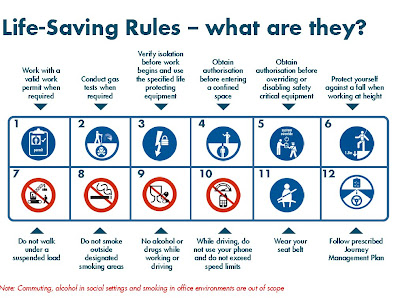 Shell 12 Life Saving Rules http://oshmystory.blogspot.com/2009/11/saving-live-with-12-rules.html