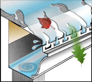 Tipshogar for Canaletas para techos de madera