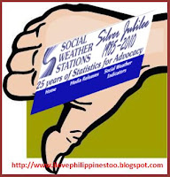 sws philippines disappointing survey article presentation