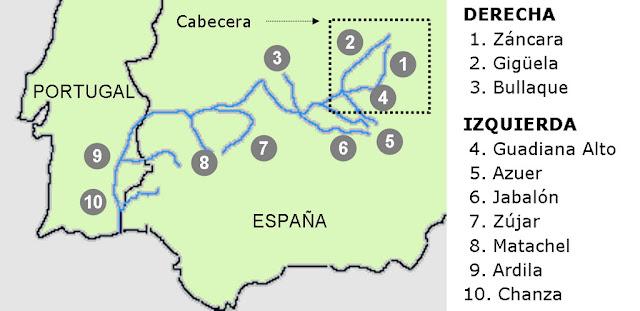 Río Guadiana - Afluentes - Rios de España