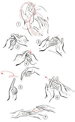 tcp/ip 3-way handshake ppt