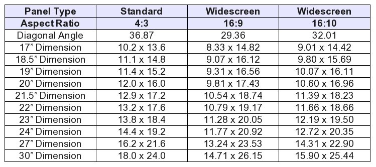 The 8th Voyager Compare Lcd Screen Size Of Standard And