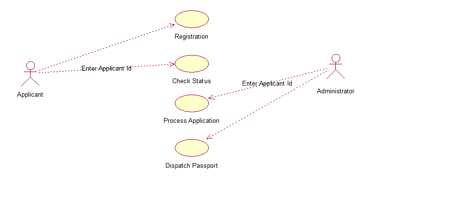 The totality of cse passport automation system uml diagrams passport automation system uml diagrams ccuart Image collections
