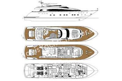 luxury yacht charter Mallorca