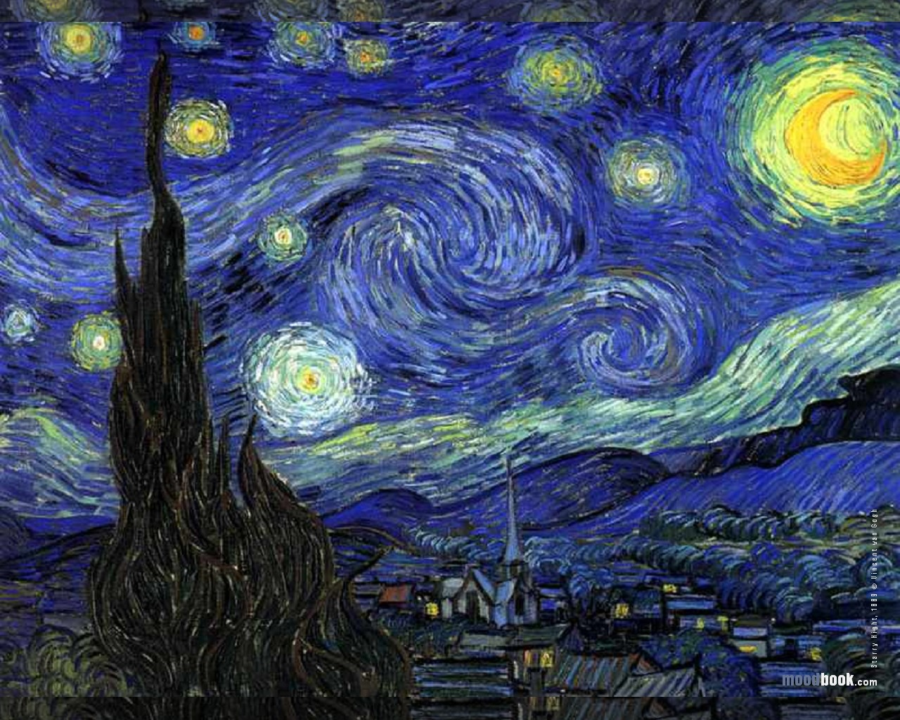 Any Given Day The Starry Night By Vincent Van Gogh