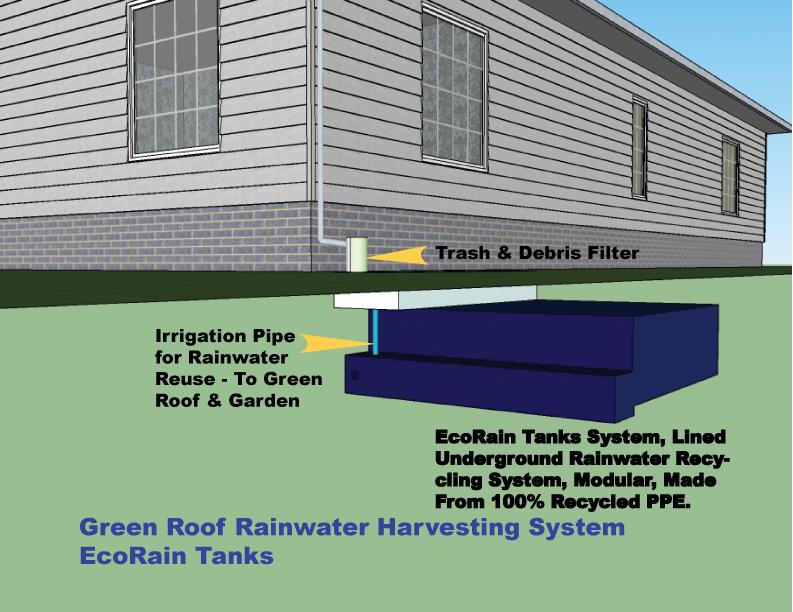 Rainwater harvesting tank design the for Rainwater harvesting quotes