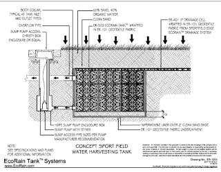 Florida green sustainable bmps modular rainwater for Rain harvesting system design