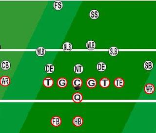 Albert Haynesworth, Ray Lewis, Lavar Arrington:  Redskins DT sit out update