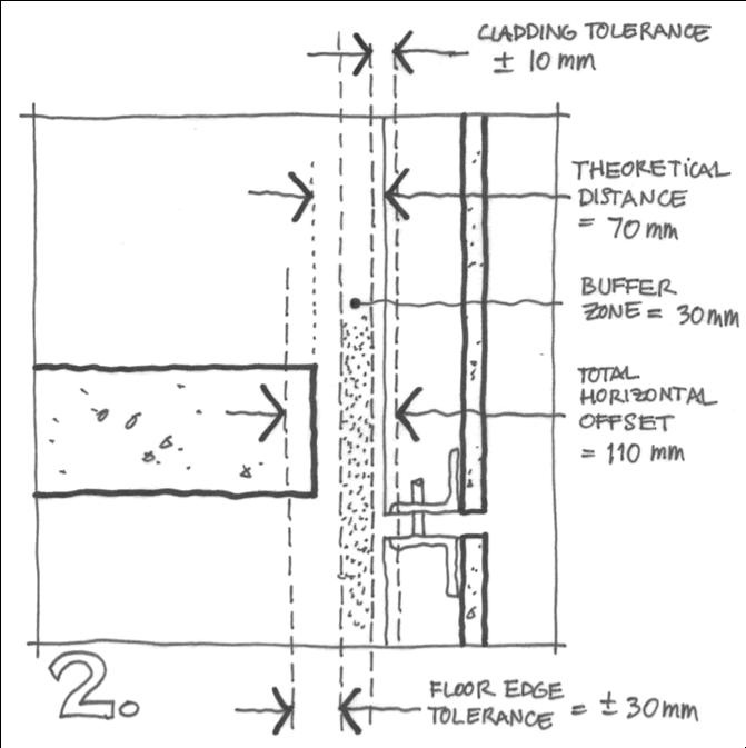 Fa 231 Ades Confidential Facade Structure Tolerances The