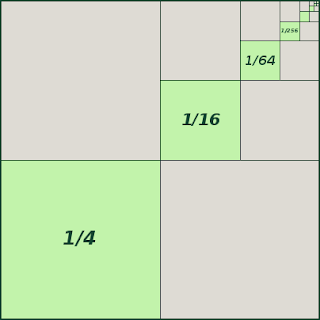 external image Sum+Of+Fractions+Inverse+Powers+of+4.png