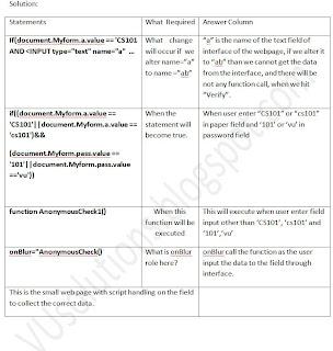 Cs101 assignment solution