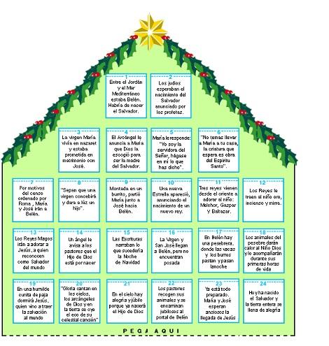 Recursos pedag gicos adviento calendario interactivo for Calendario adviento ninos