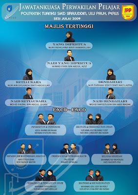 jawatankuasa perwakilan pelajar carta organisasi jpp sesi