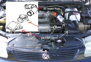 adam's life manual: mazda 323 idling problems - unstable rpm