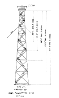 Wooden tower plans for Fire tower plans