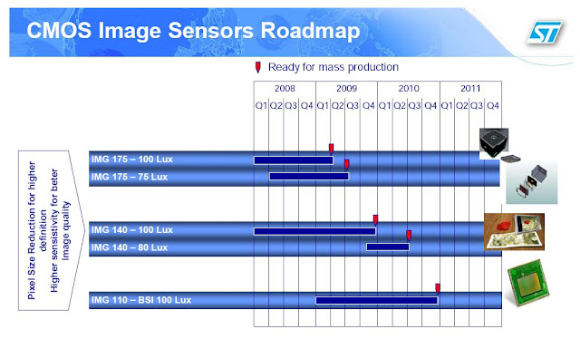 image sensors world st presents its cis process roadmap