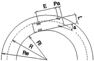 Archinow Calcul Rayon De Braquage